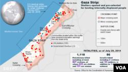 غزه کې د ملگرو ملتونو د پناه ځایونو خاکه