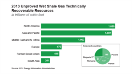 Graphic: 2013 Unproved Wet Shale Gas Technically Recoverable Resources CLICK TO ENLARGE