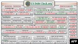 Amerika'nın tüm borçlarını anında ve gerçek zamanda görmek için: http://www.usdebtclock.org/