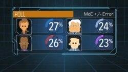 رئیس جمهور امریکا چگونه انتخاب می شود - بخش سوم