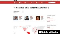 Izveštaj Komiteta za zaštitu novinara