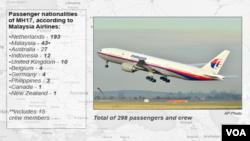 MH17 passenger nationalities