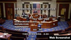 Predstavnički dom američkog Kongresa usvojio je rezoluciju kojom se potpredsednik Majk Pens poziva da pokrene proceduru predviđenu 25. amandanom Ustava kako bi se smenio predsednik Tramp.