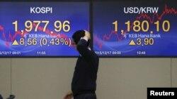 17일 한국 서울의 은행 전광판에 한국 종합 주가 지수(왼쪽)와 미국 달러화 환율이 표시되어 있다.