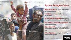 Khủng hoảng về người tỵ nạn ở Syria