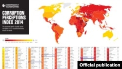L'indice de perception de la corruption de Transparency International (VOA)