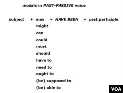 past-passive modal form