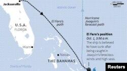 Peta yang menunjukkan proyeksi topan Joaquin dan rute kapal kargo El Faro yang tenggelam saat topan tersebut melanda kawasan Bahama (foto: ilustrasi).
