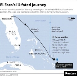 Map shows the projected path of Hurricane Joaquin and retraces the route of container ship El Faro which sank during the hurricane in October.
