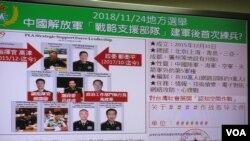 台灣立法院有關中國第五軍種的質詢圖卡(美國之音張永泰拍攝)