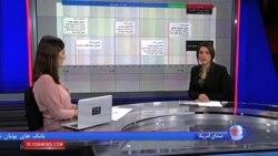 مروری تصویری بر مذاکرات اتمی ایران از سپتامبر ۲۰۱۳ تاکنون