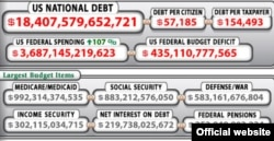 The U.S. national debt and its break-down as shown Oct. 15, 2015, on usdebtclock.org.