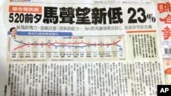 星期六的《聯合報》頭條新聞馬英九聲望新低 23%