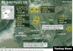 북한 풍계리의 역대 핵실험 현황.