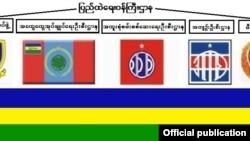 ျပည္ထဲေရး၀န္ႀကီးဌာန (ဓါတ္ပံု- Ministry of Home Affairs, Myanmar's Facebook)