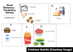 This image by Cristiana Galvão shows one simple way to organize pictures and information in a visual dictionary.