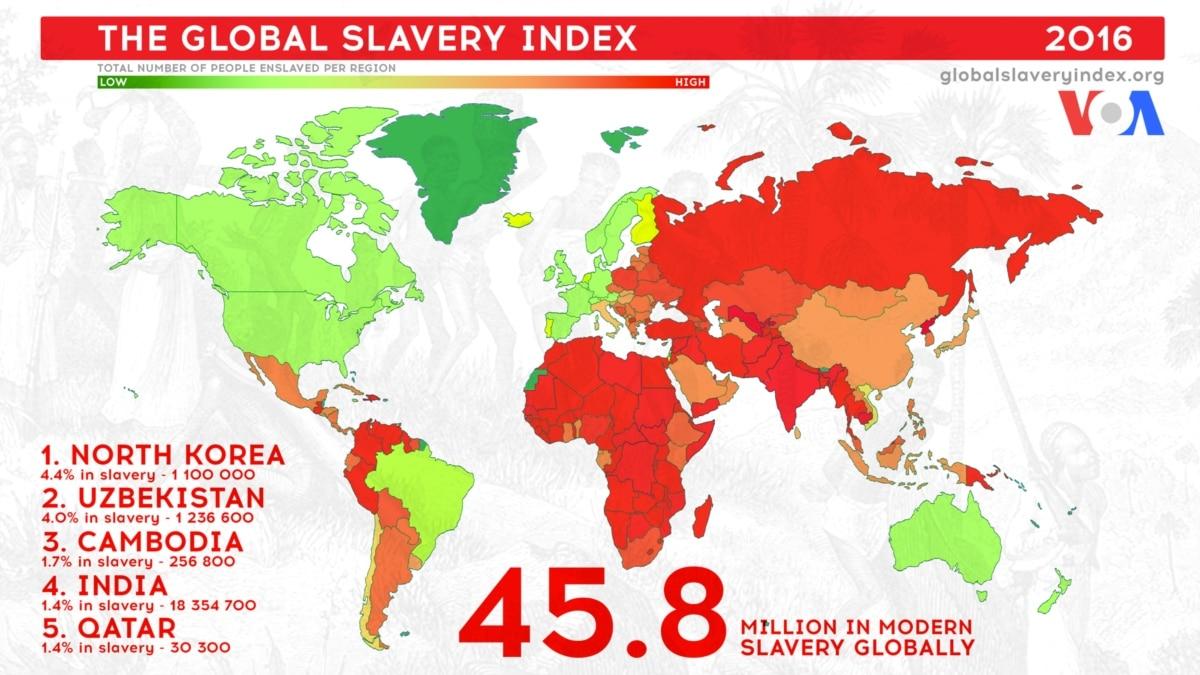 Global Slavery Index 2018: Eritrea e Corea del Nord hanno il più alto tasso di schiavitù moderna
