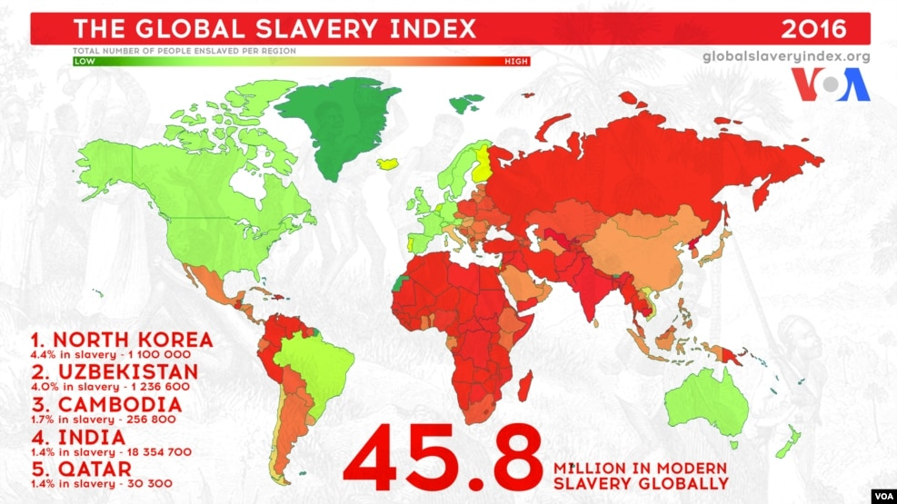 The Global Slavery Index map shows countries with high levels of what the Walk Free Foundation calls modern slavery. At left is a list of countries with the highest percentages of workers considered modern slaves.