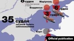 რუსეთის მიერ ბლოკირებული უკრაინის და უცხოეთის სატვირთო გემები აზოვისა და შავ ზღვებში