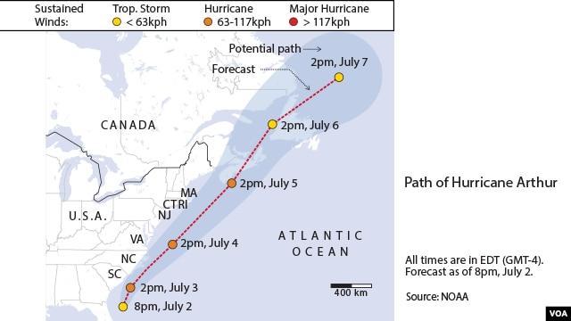 Path of Hurricane Arthur