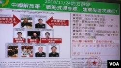台湾立法院有关中国第五军种的质询图卡