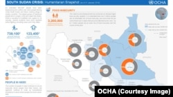 A map by the U.N. Office for the Coordination of Humanitarian Affairs (OCHA) showing the number and percentages of South Sudanese facing severe, acute food insecurity as of the end of January 2014.