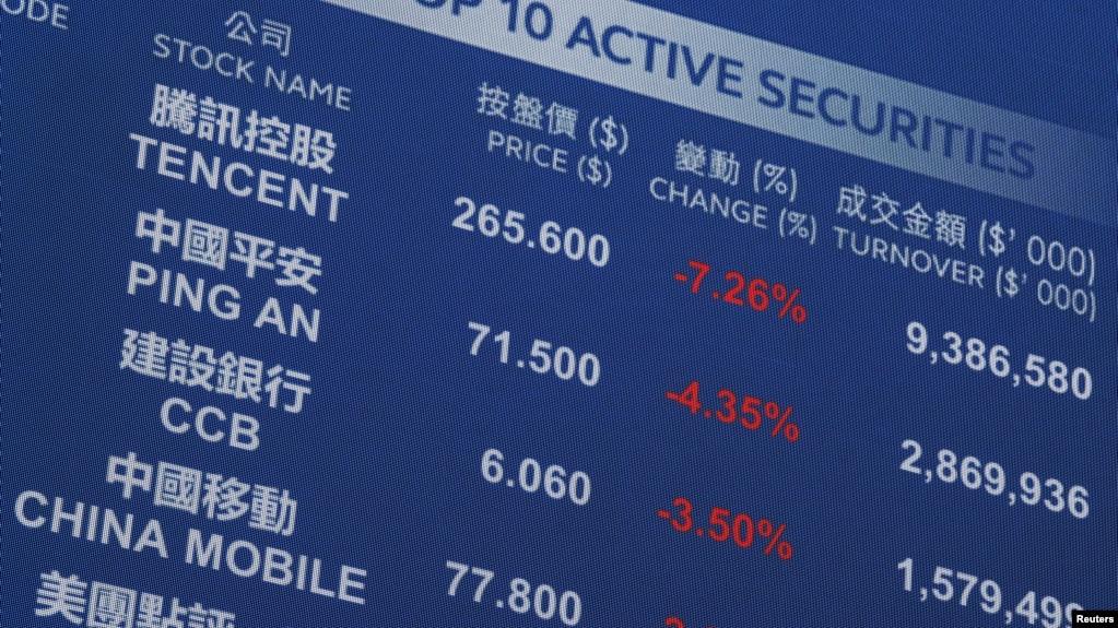 香港交易所外电子屏幕显示的最为活跃的证券。(2018年10月11日)