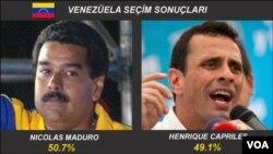 Pobjednik i poraženi: Nicolas Maduro i Henrique Capriles