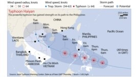 Typhoon Haiyan, Nov. 7, 2013