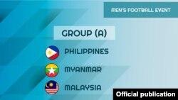 အႀကိမ္ ၃၀ ေျမာက္ SEA Gamesေဘာလံုးပြဲ (Myanmar Football Federation )