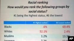 周敏研究发现白人地位最高中国人其次非洲人最低