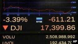 24일 3% 이상 하락한 미국 주가지수 (자료사진)