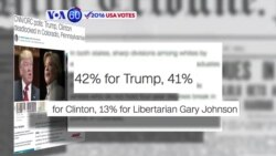 VOA60 Elections - New poll shows Clinton and Trump in a near dead-heat in Colorado and Pennsylvania
