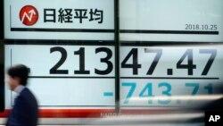 Chỉ số Nikkei của Nhật Bản đã giảm 3,5% trong đêm.