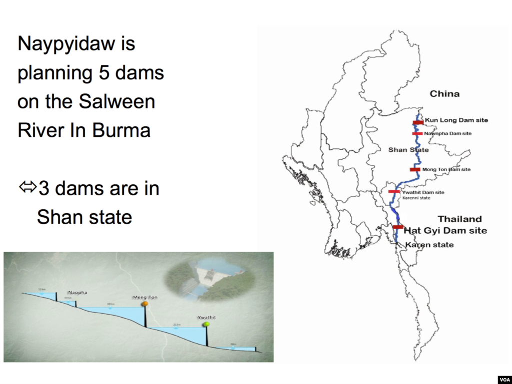 Planned dams on the Salween River.