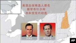 图为在新罕布什尔州交战的美国共和党总统侯选人六名竞争者(下排左一为洪博培)资料照