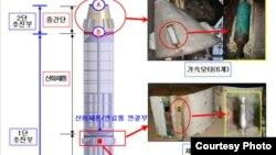한국 국방부가 북한 장거리 미사일 잔해 조사 결과를 발표했다. 은하3호는 27톤급의 노동미사일 엔진 4개와 3톤급의 보조엔진을 4개 결합한 120톤급의 엔진이며, 보조엔진 4개로써 추진력을 보조하고 로켓의 방향을 제어함을 확인했다고 국방부는 전했다. 사진은 국방부 발표 자료의 일부.