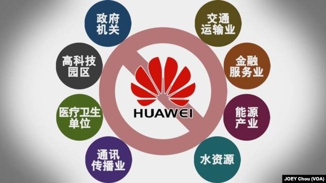 台灣資安法規列出的八大基礎建設敏感行業包括政府機關、高科技園區(科學園區)、醫療衛生單位(醫院)、通訊傳播業、交通運輸業、金融服務業(銀行)、能源產業、水資源。