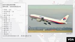 MH370班机乘客国籍表