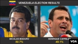 Venezuelan Election Results