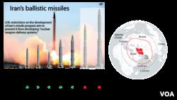 Iran missile ranges, 2015