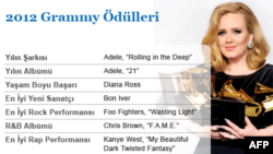 Grammy Müzik Ödülleri Sahiplerini Buldu