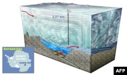 Antartika'da 15 Milyon Yıllık Gölde Yaşam İhtimali