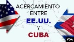 美國古巴兩國關係