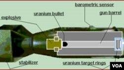 هایدروجن بم ته ترمو نوکلیر هم وایي