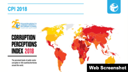 Corruption Perception Index 2018