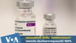 ผลทดสอบในสหรัฐฯ เผยวัคซีน 'แอสตราเซเนกา' ปลอดภัย