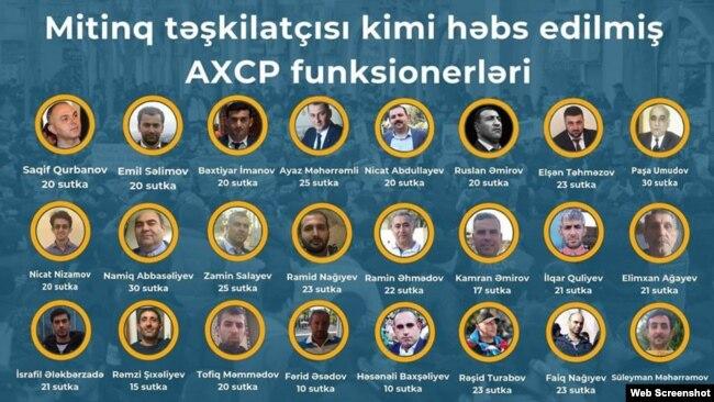 Həbsdə olan mitinq təşkilatçıları (Plakat Əli Kərimlinin facebook səhifəsindədir)