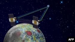 Траектория полета новых спутников GRAIL на орбите Луны.
