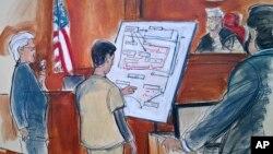 آقای ضراب در دادگاه نمودار و نقشه ای از نحوه دور زدن تحریم های ایران کشید.